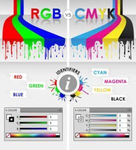 la differenza tra RGB e CMYK