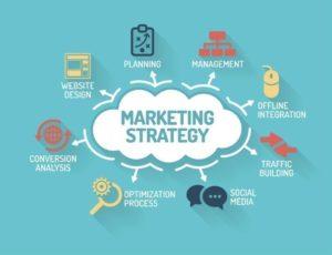 basi di marketing