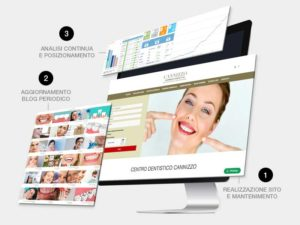 posizionamento motori siti web