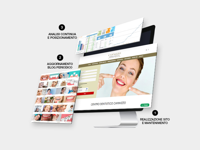 Realizzazione siti internet posizionamento motori siti web