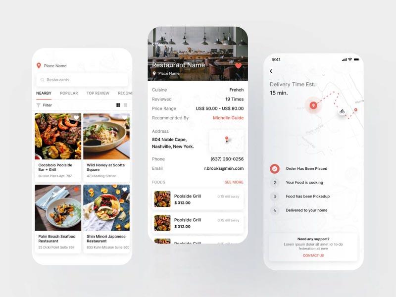 Qual è il design ideale per il sito web del mio ristorante?