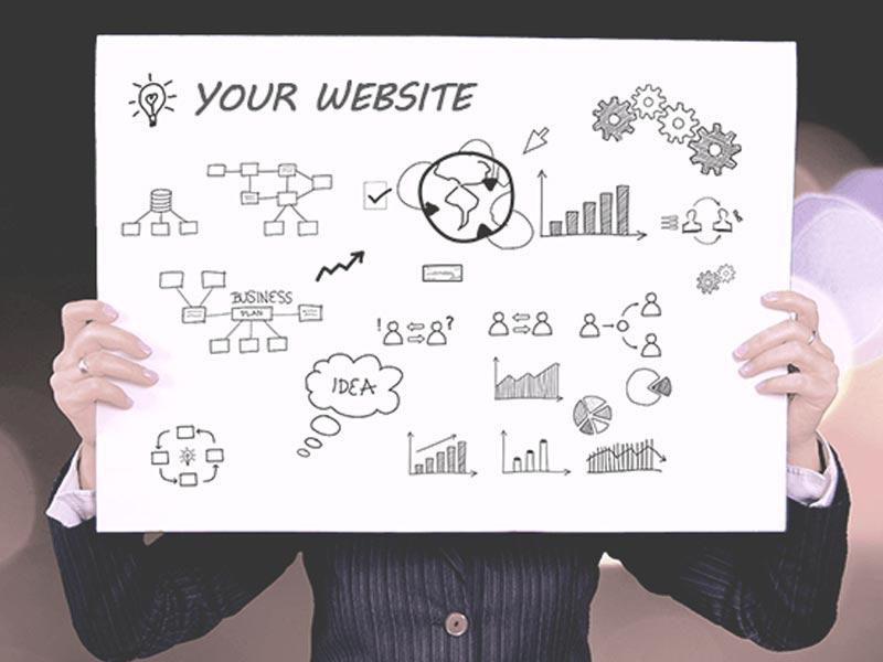 creare un sito web di successo